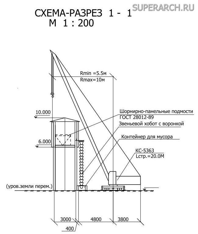 Схема проекта производства
